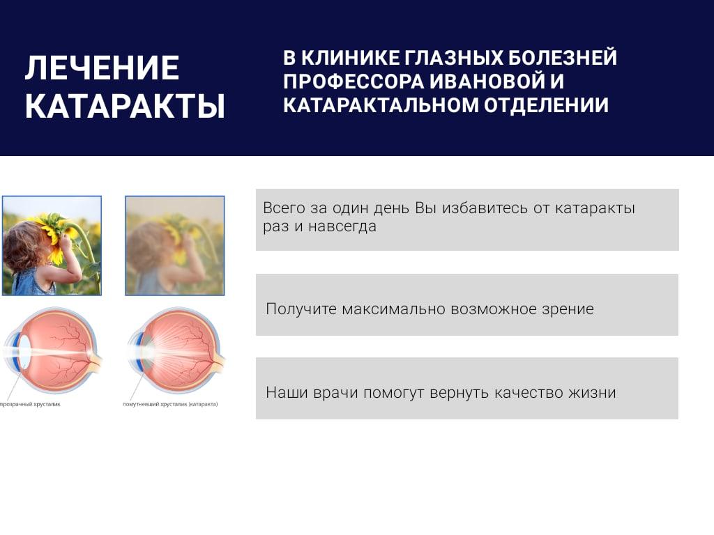 лечение катаракты в Крыму и Симферополе